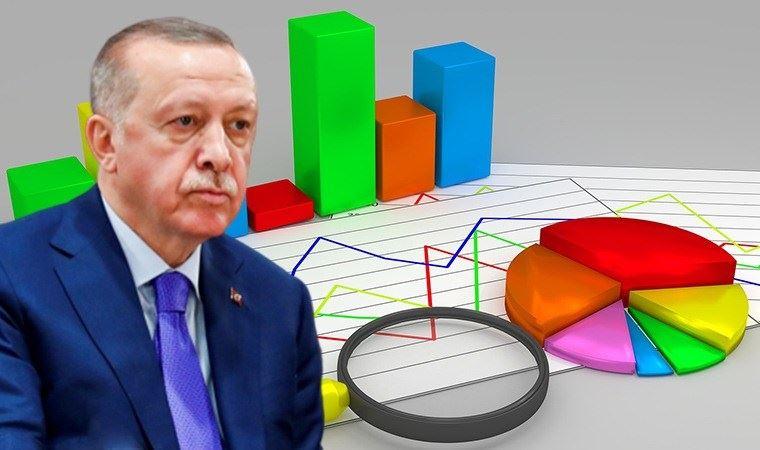 MetroPOLL'den anket: Erdoğan'ı kendi seçmeni de onaylamıyor
