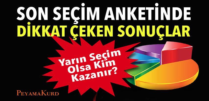 Area Araştırma: MHP barajı aşamıyor, AKP'de düşüş
