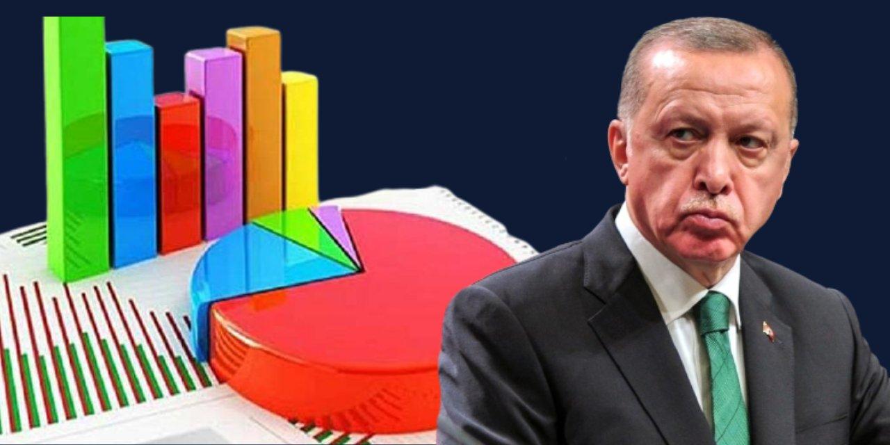 MAK anketi: Erdoğan'a 'kesinlikle oy vermem' diyenlerin oranında artış!